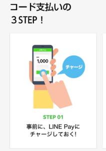LINEPay コード支払い