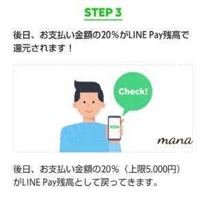 LINEPay Payトク