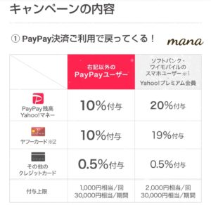 PayPay ワクワクペイペイ