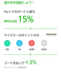 LINEPay Payトク!!!