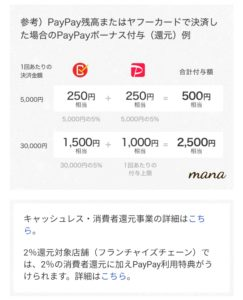 PayPay10月からのキャンペーン