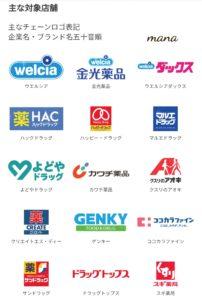 花王×PayPay 30%戻ってくるキャンペーン